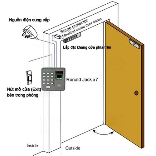 Máy chấm công, chấm vân tay kiểm soát cửa ra - vào văn phòng cửa Gỗ